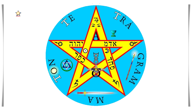 Pentagrama Estrella de 5 puntas Tetragramaton